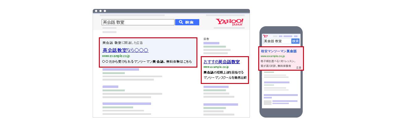 検索連動型広告の表示場所の例