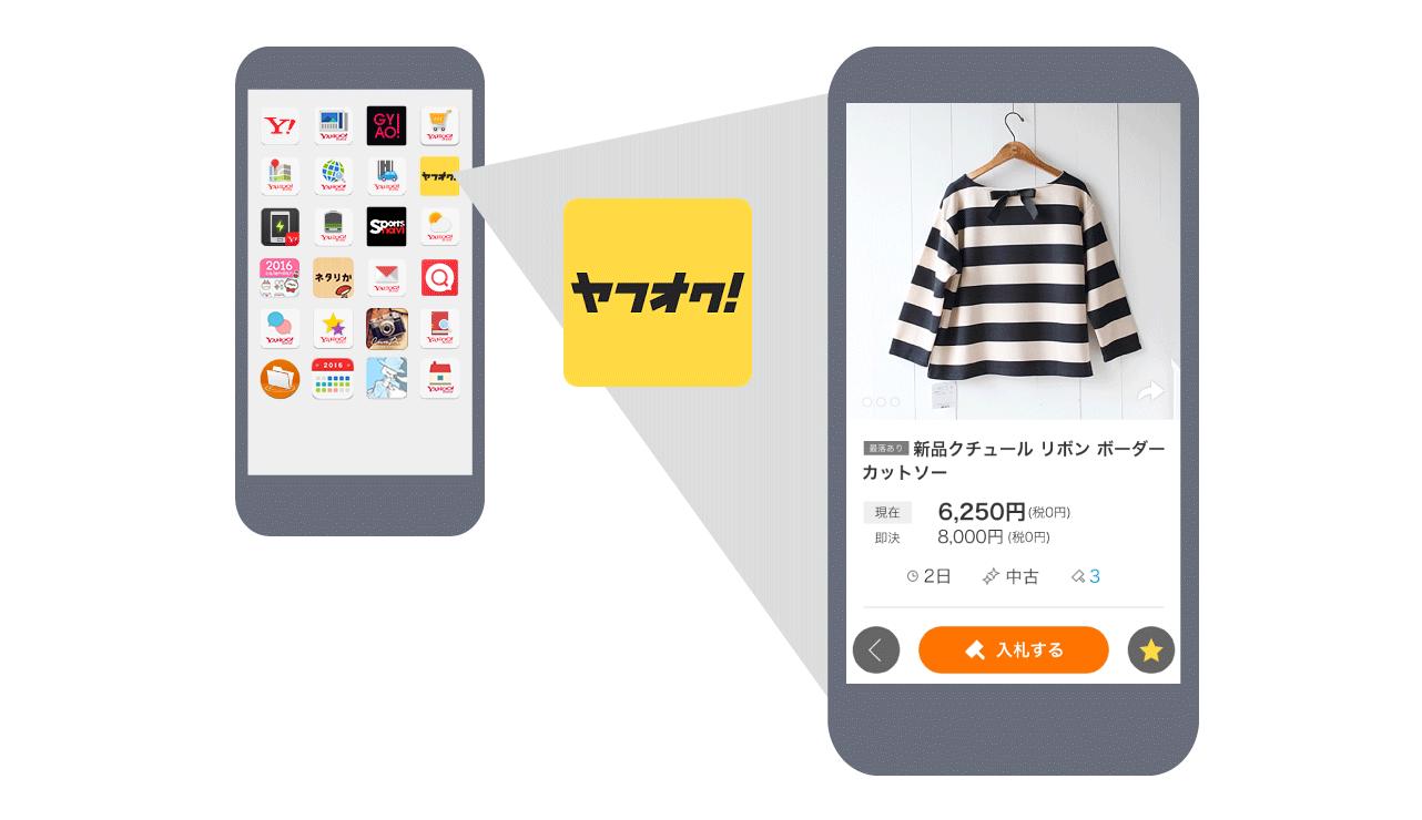 ヤフオクのスマートフォンアプリのアイコンのイメージと、衣服の商品ページのイメージ