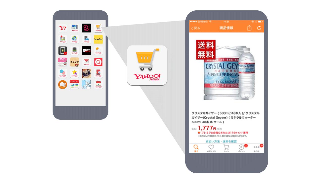 ヤフーショッピングのスマートフォンアプリのアイコンのイメージと、水の商品ページのイメージ