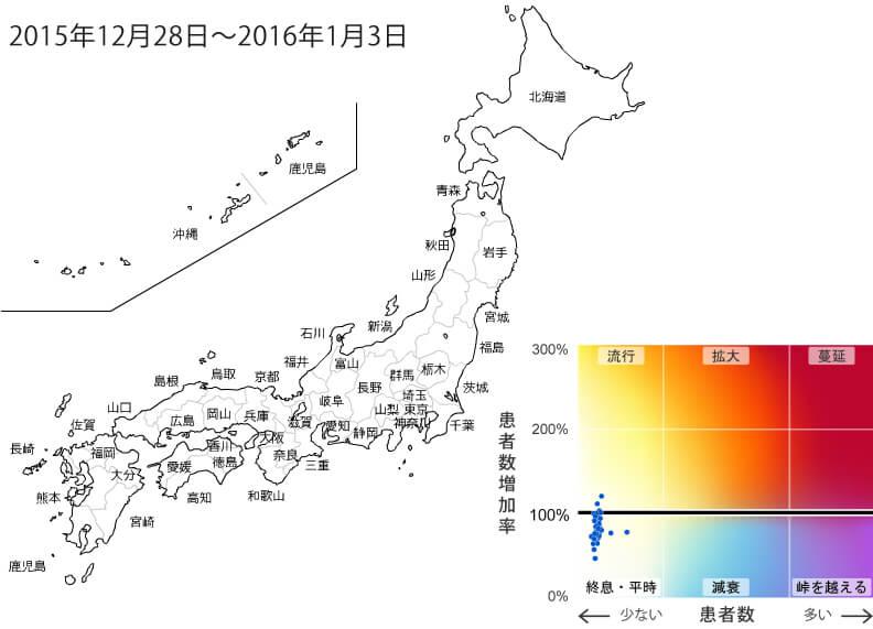 2015年12月28日から2016年1月3日までの間のインフルエンザ状況マップ