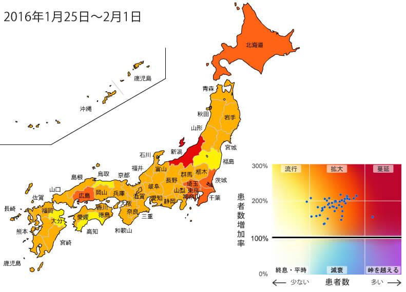 2016年1月25日から2月1日までの間のインフルエンザ状況マップ