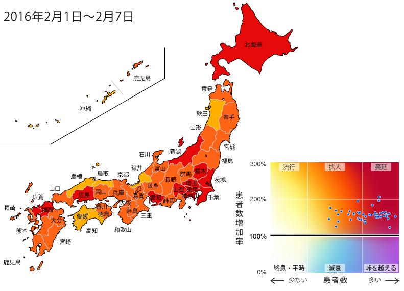 2016年2月2日から2月7日までの間のインフルエンザ状況マップ