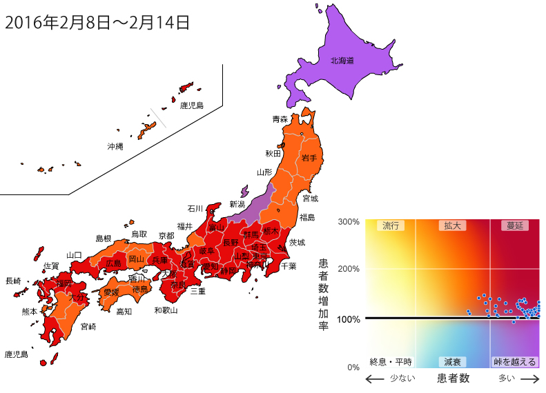 2016年2月8日から2月14日までの間のインフルエンザ状況マップ