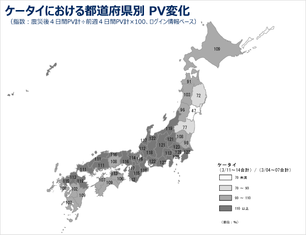 ケータイにおける都道府県別のPV変化の図(指数:震災後4日間PV計÷前週4日間PV計×100、ログインユーザベース)