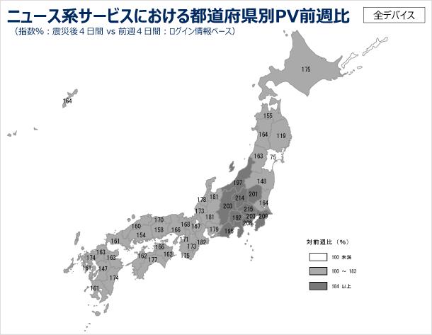 ニュース系サービスにおける都道府県別PV前週比の図(指数%:震災後4日間 vs 前週4日間:ログインユーザベース)