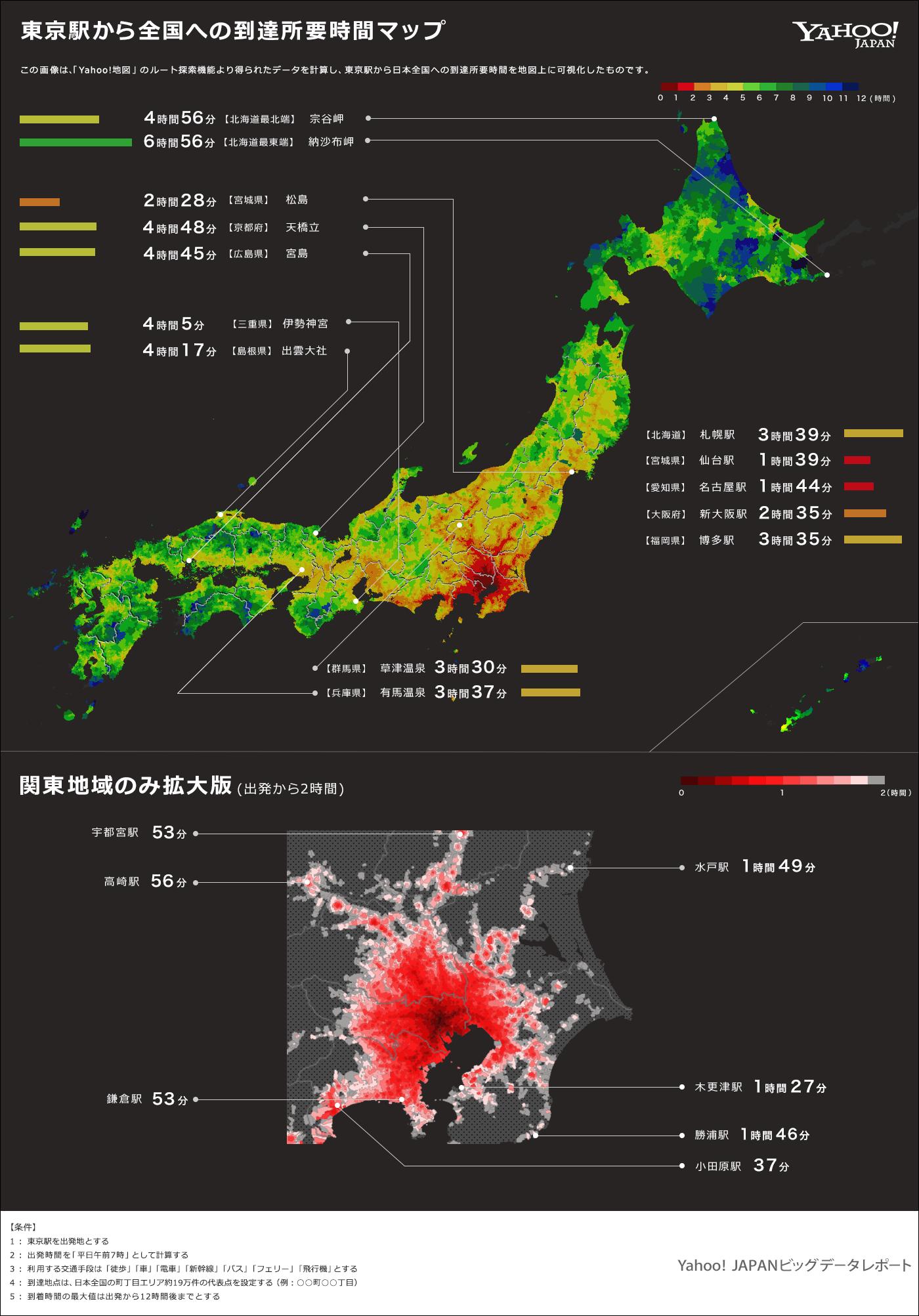 東京駅から日本全国への「到達所要時間マップ」の図