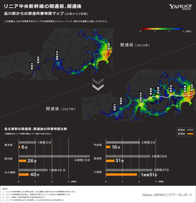 リニア中央新幹線開通前後の到達所要時間マップの図