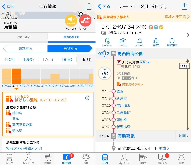 新しくヤフー乗換案内に追加された異常混雑予報の照会画面。対応路線の各駅に対してどれだけ混雑しそうかを可視化して表示する