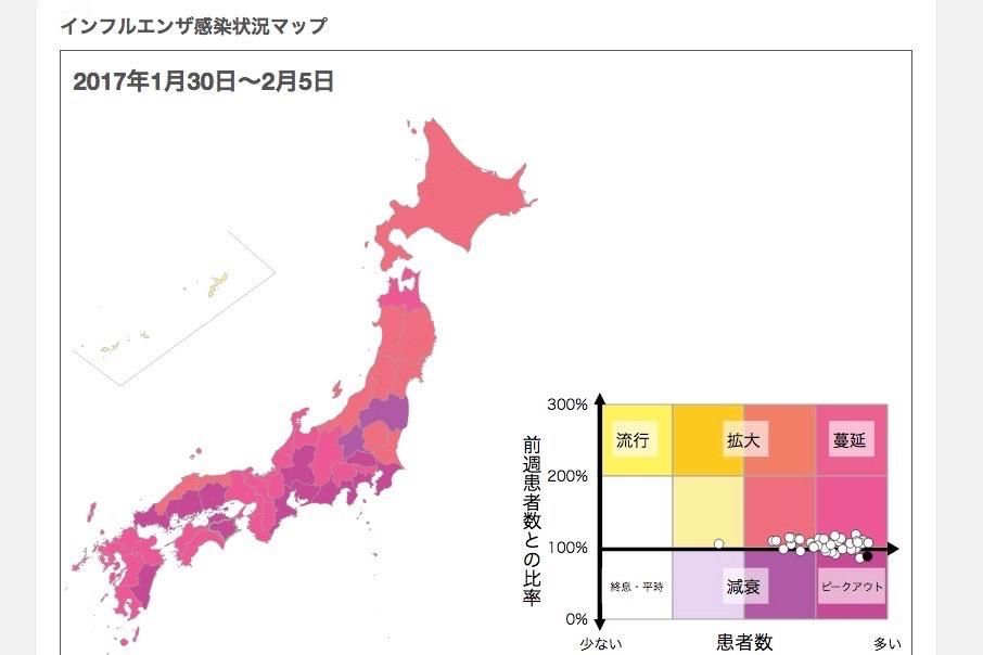 都道府県別のインフルエンザの感染状況を検索データから可視化した図