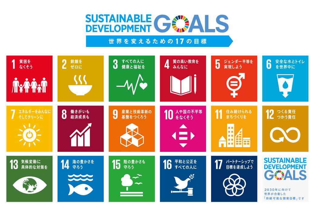 SDGs17目標のアイコンの画像