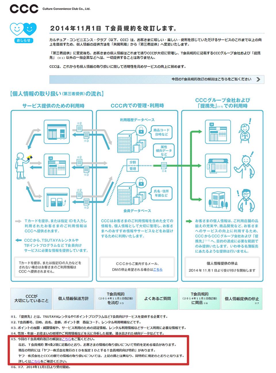 2014年11月1日 T会員規約改定の画像