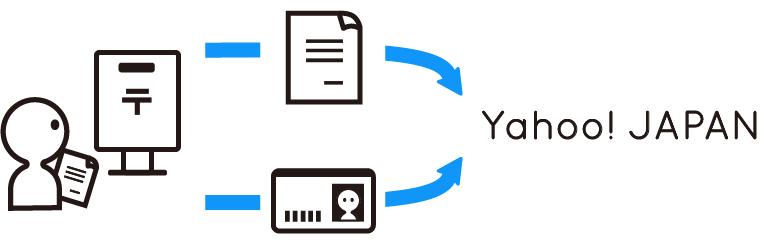 「お客様から直接または書面等の媒体を通じてご提供いただく場合」の例を示すイラストです。