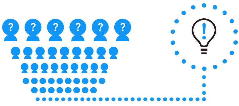 「サービス等の改善・新たなサービス等の検討」におけるパーソナルデータの利用の例を示すイラストです。