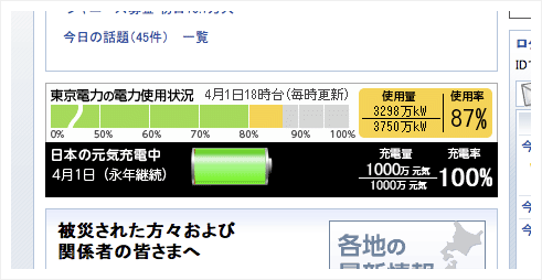 Captured image of a power consumption meter for TEPCO electricity supply