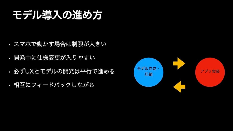 モデル導入の進め方について説明したキャプチャ。モデル作成とアプリ実装は相互にフィードバックをしながら行うことが大切であることなどを示している。