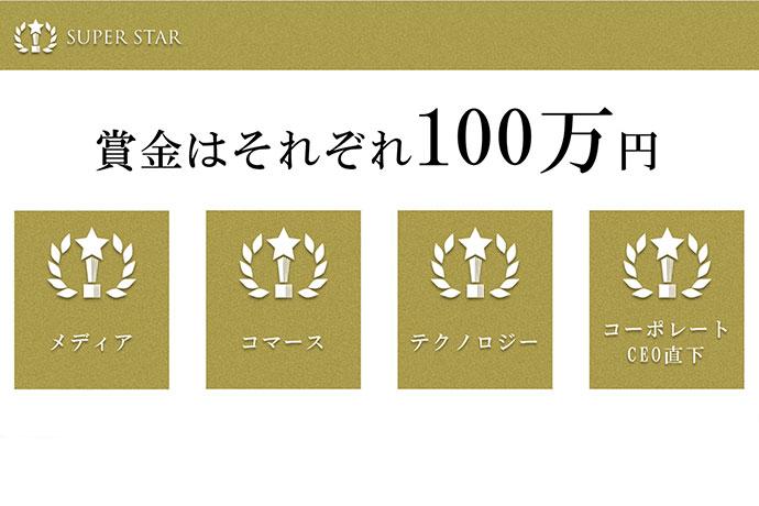 メディア、コマース、テクノロジー、コーポレートCEO直下の4つのカンパニー/グループそれぞれ100万円の賞金が与えられることを示した画像