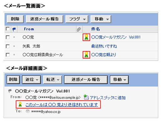 ヤフー(Yahoo!メール)