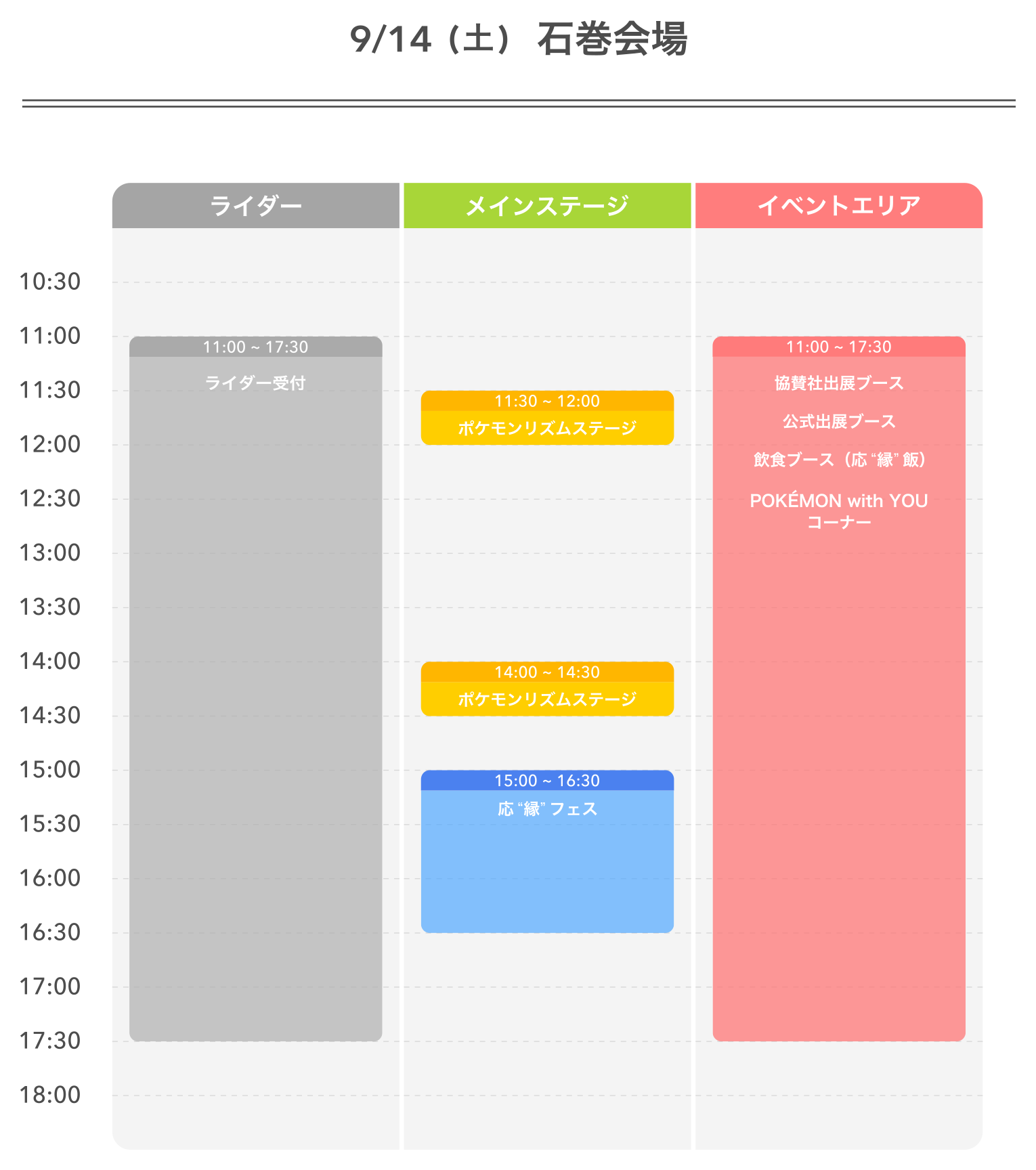 9月14日 - 石巻会場スケジュール表