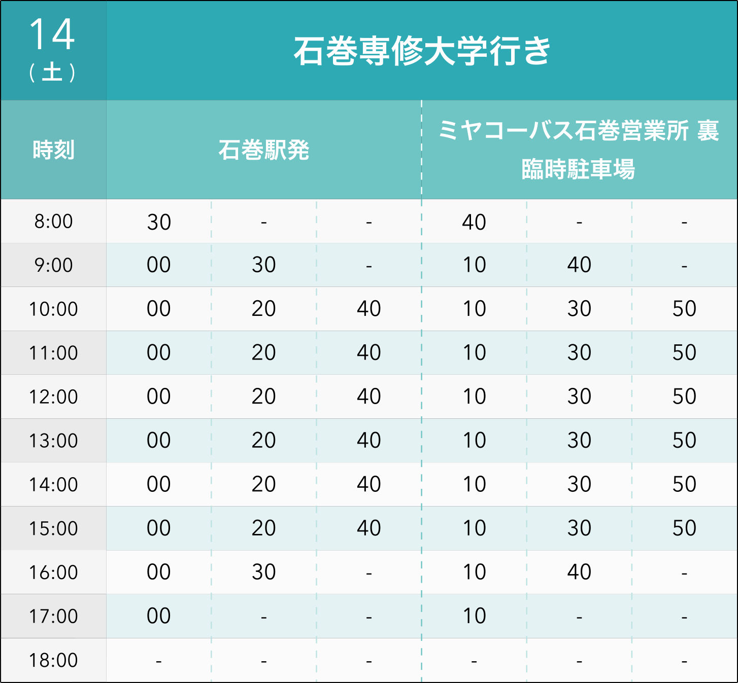 14日(土)石巻専修大学行き