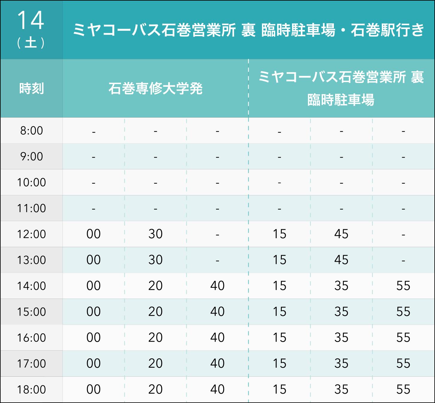 14日(土)ミヤコーバス石巻営業所 裏 臨時駐車場・石巻駅行き
