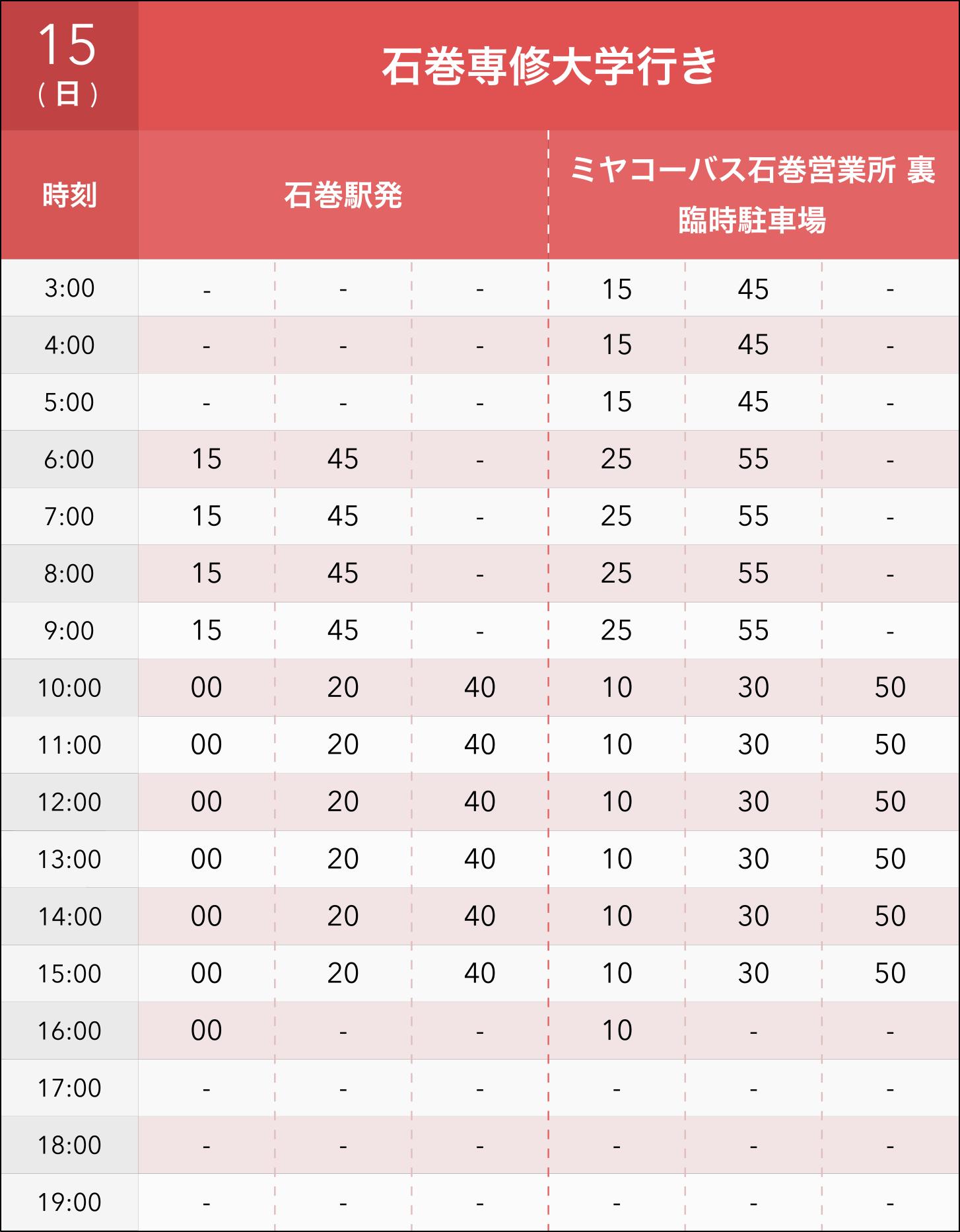 15日(日)石巻専修大学行き