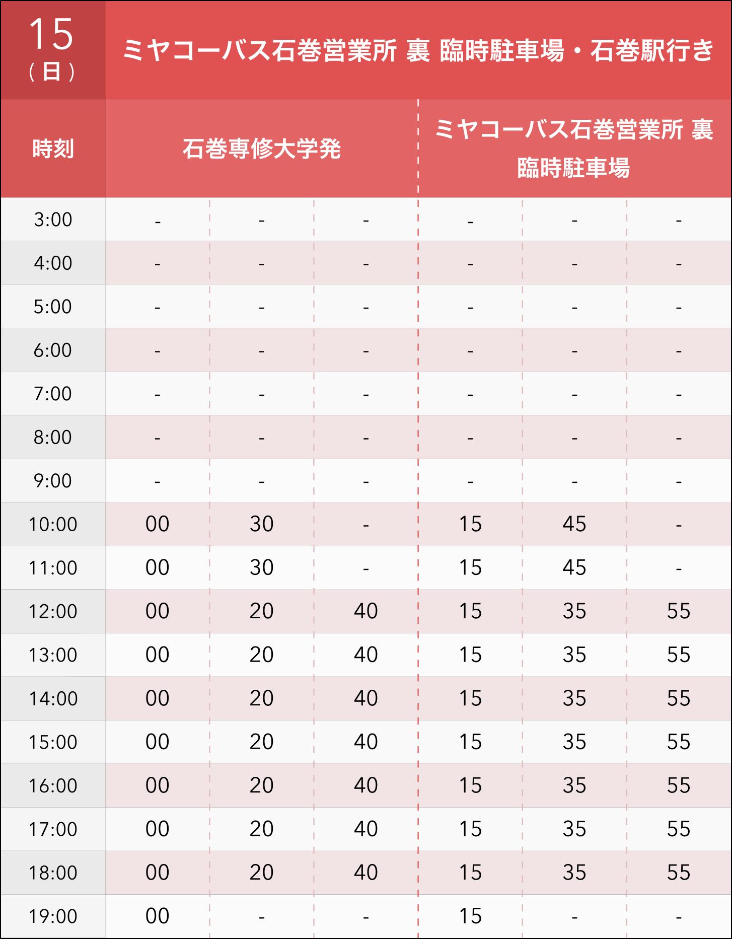15日(日)ミヤコーバス石巻営業所 裏 臨時駐車場・石巻駅行き
