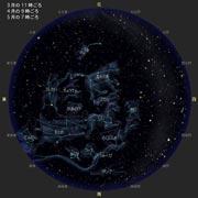 ほ座 - 南の地方の星座 - 星空 - Y!きっず図鑑
