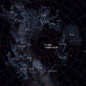 南の地方の星座