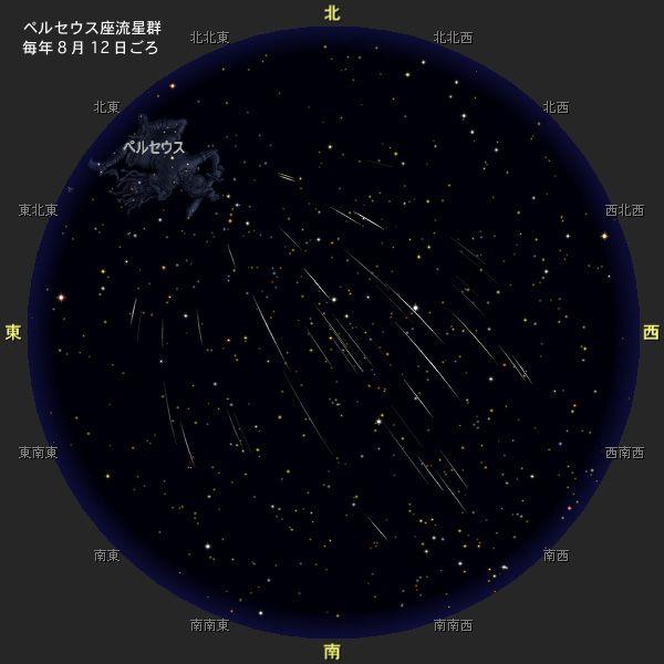流れ星(流星群)を見るときは