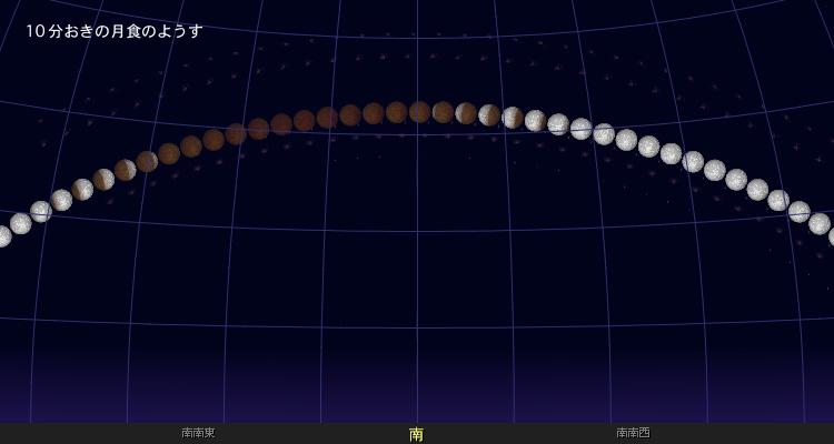 月食を見るときは