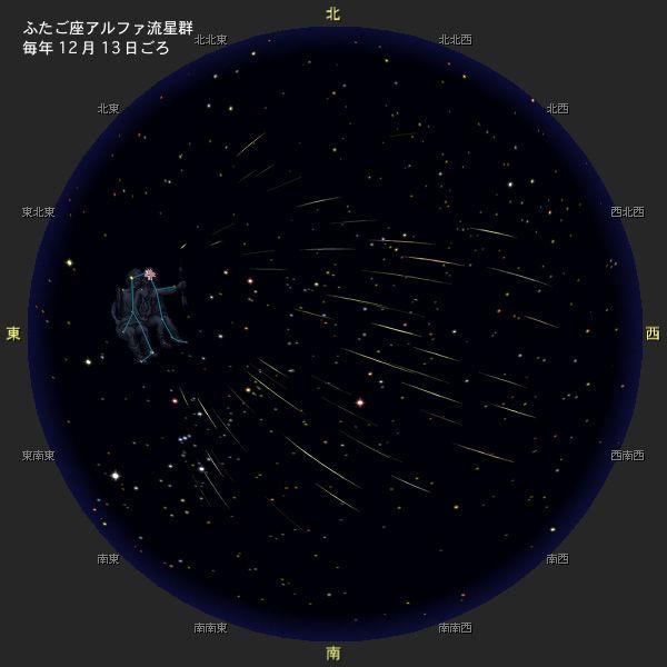 流星群(りゅうせいぐん)