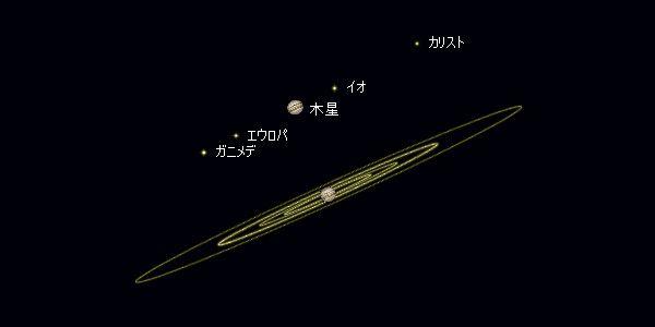 衛星(えいせい)