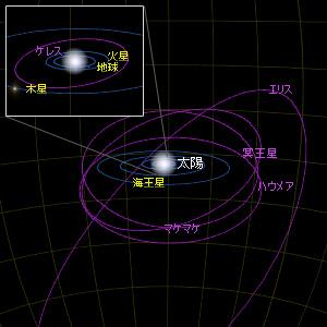 準惑星 - 太陽系 - 星空 - Yahoo...