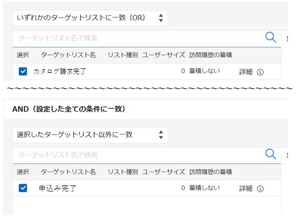 例2 : 「カタログ請求」をしたが、「ツアー申し込み」をしていないインターネットユーザー