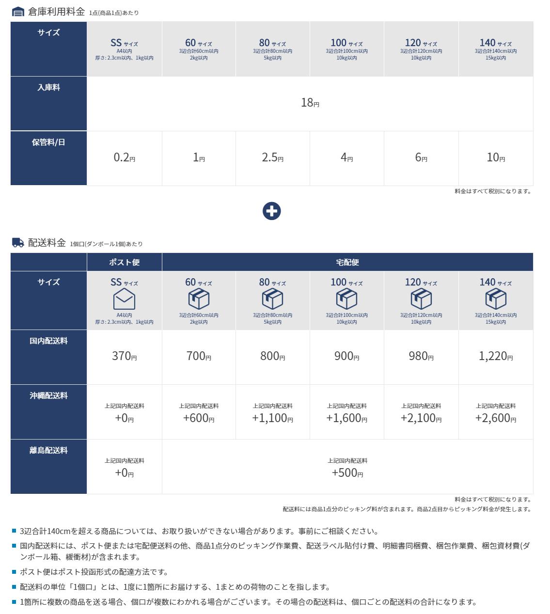 Yahoo! JAPAN コマースパートナー マーケットプレイス