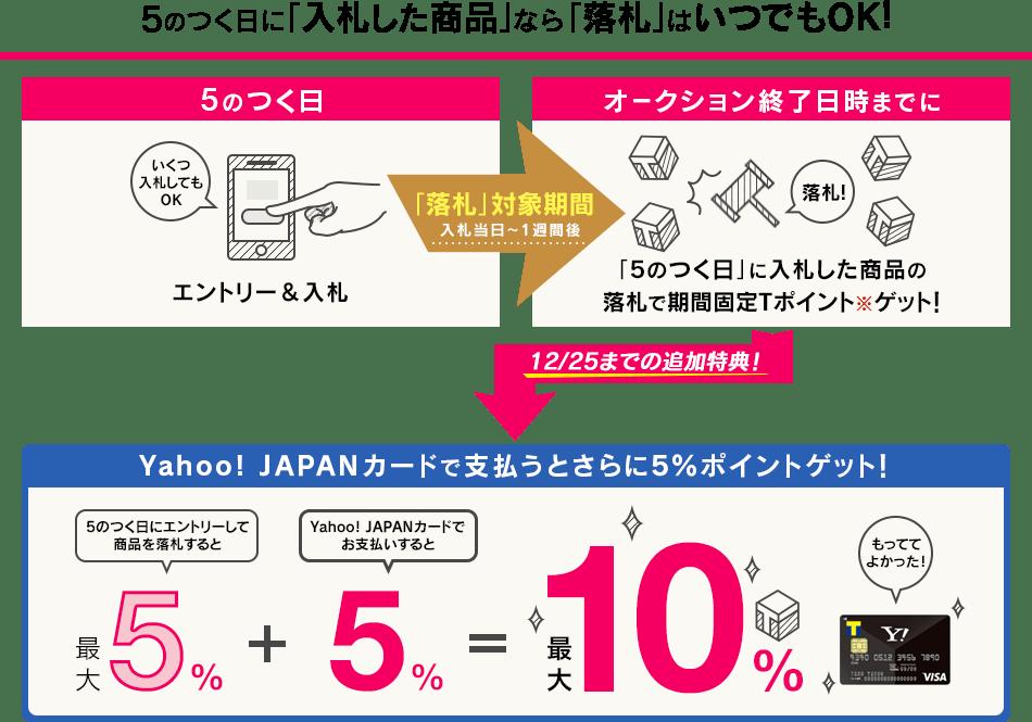 今だけ限定!Yahoo! JAPANカード支払いでさらに5%もらえる