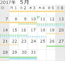 2017年5月