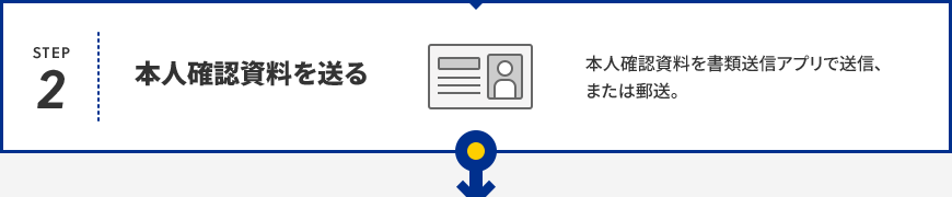 Step2 本人確認資料を送る 本人確認資料を書類送信アプリで送信、または郵送。