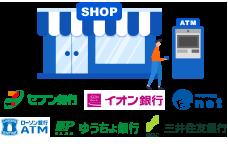 セブン銀行、イオン銀行、e-net、ローソン銀行、ゆうちょ銀行、三井住友銀行