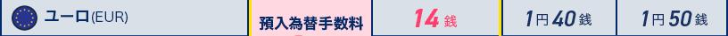 通貨ユーロ(EUR) ジャパンネット銀行14銭 某メガバンク1円40銭 某地方銀行1円50銭
