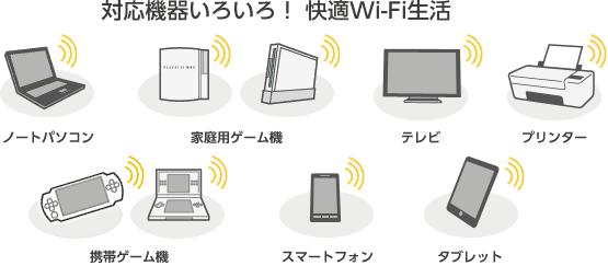 対応機器いろいろ! 快適Wi-Fi生活
