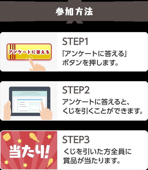 参加方法 STEP1 「アンケートに答える」を押します STEP2 アンケートに答えると、くじを引くことができます STEP3 くじを引いた方全員に賞品が当たります