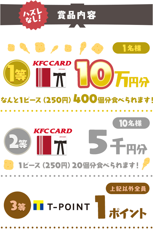 ハズレなし 賞品内容 1等 KFC CARD 10万円分 1本、2等 KFC CARD 5千円分 10本、3等Tポイント1ポイント 上記以外全員