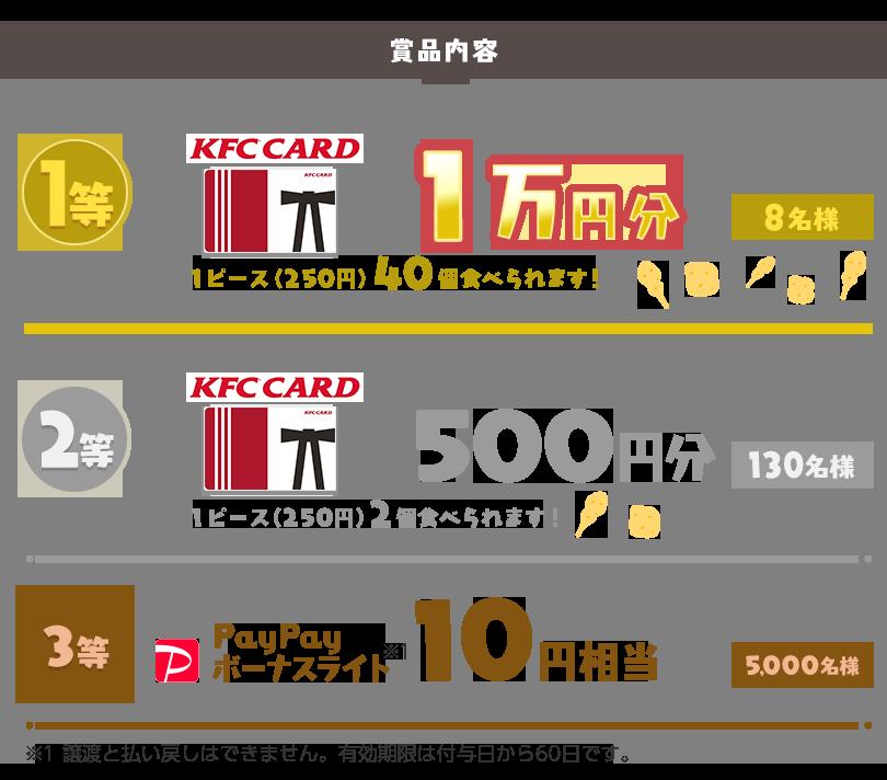 賞品内容 1等 KFC CARD 10,000円分 1ピース(250円)40個食べられます! 8名様 2等 KFC CARD 500円分 1ピース(250円)2個食べられます! 130名様 3等 PayPayボーナスライト※1 10円相当 5,000名様 ※1 譲渡と払い戻しはできません。有効期限は付与日から60日です。