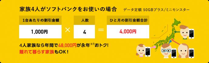 家族4人がソフトバンクをお使いの場合4人家族なら年間で48,000円(税込)が永年※1おトク!