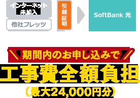 インターネット未加入/フレッツ光+引越証明→SoftBank 光期間内のお申し込みで工事費全額負担(最大24,000円分)