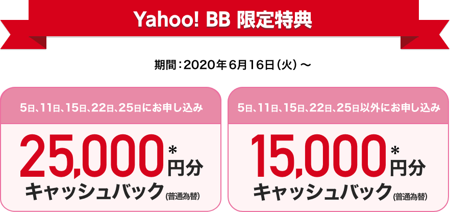 Yahoo! BB限定特典 期間:2020年6月16日(火)〜 5日、11日、15日、22日、25日にお申し込み 25,000円分*キャッシュバック(普通為替) 5日、11日、15日、22日、25日以外にお申し込み 15,000円分*キャッシュバック(普通為替)