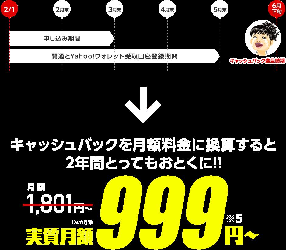 キャッシュバックを月額料金に換算すると2年間とってもおとくに!! 実質月額999円〜(24カ月間)※5
