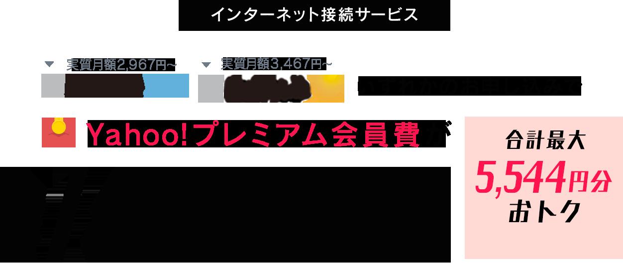 インターネット接続サービス SoftBank Air SoftBank 光 いずれかのお申し込みでYahoo!プレミアム会員費が最大1年分、合計最大5,544円分無料