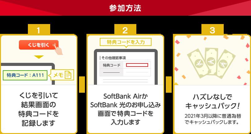 参加方法 1.くじを引いて結果画面の特典コードを記録します 2.SoftBank AirかSoftBank 光のお申し込み画面で特典コードを入力します 3.ハズレなしでキャッシュバック! 普通為替でキャッシュバックします